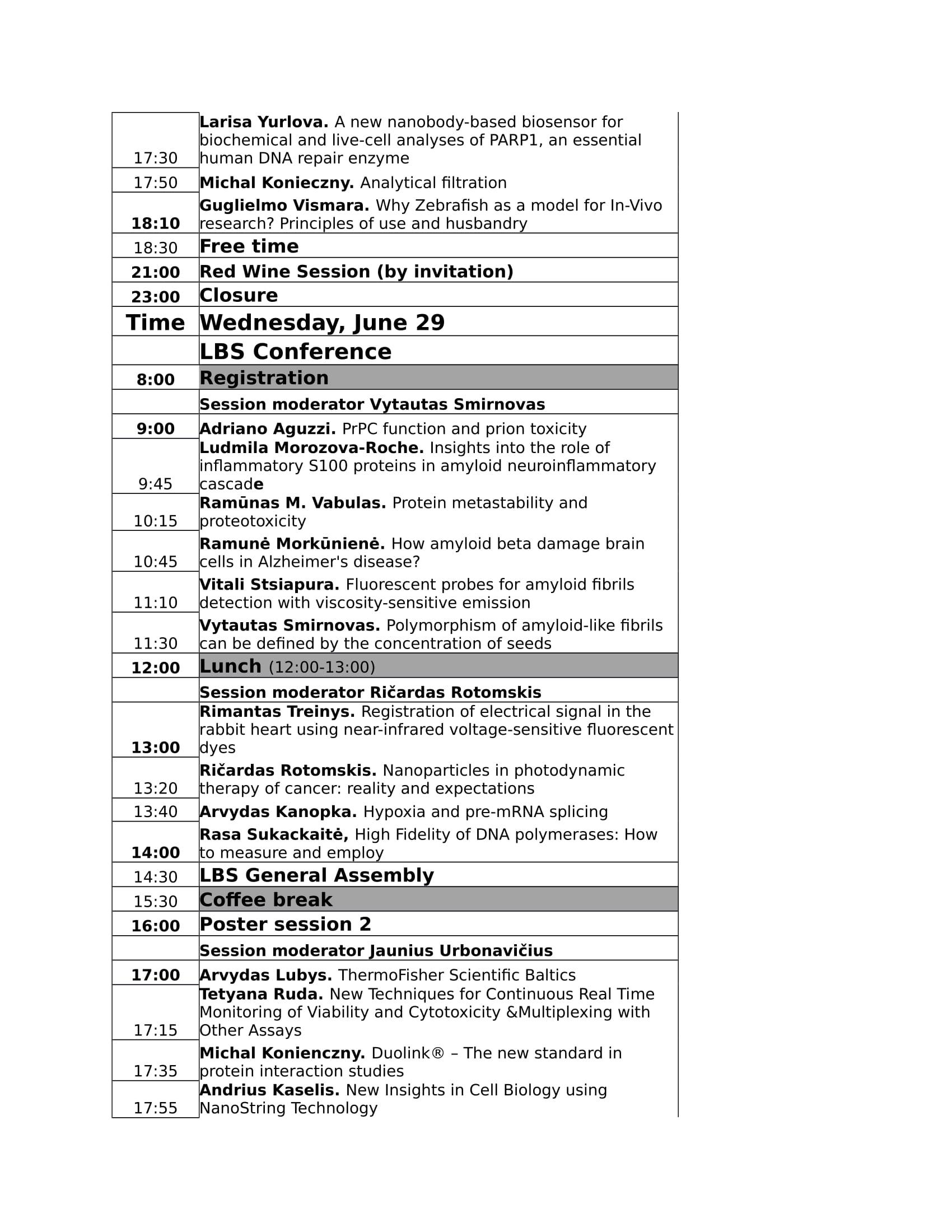 titles of presentations lbd program titles lbs 2016 1 program titles lbs 2016 2 program titles lbs 2016 3